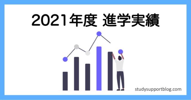 膳所高校 進学実績2021